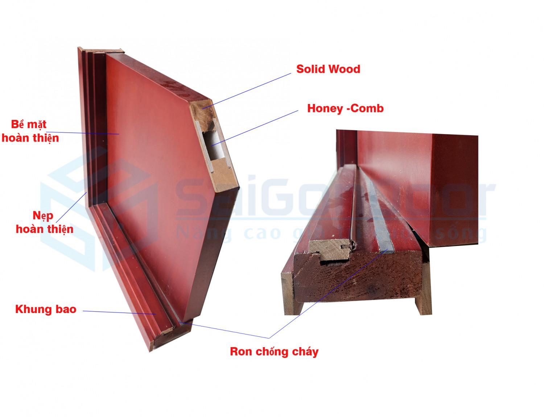 Mặt cắt cấu tạo cửa gỗ chống cháy SaiGonDoor